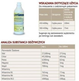 Elektrolity Refuel Liquid 1L
